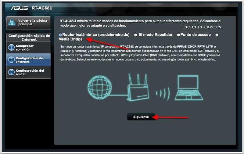 Router Asus, modo de funcionamiento
