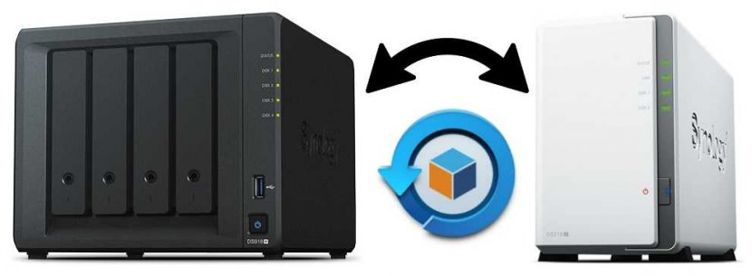 Copia entre dos NAS. Hyper Backup