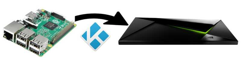 Copiar la carpeta userdata entre dos dispositivos Kodi